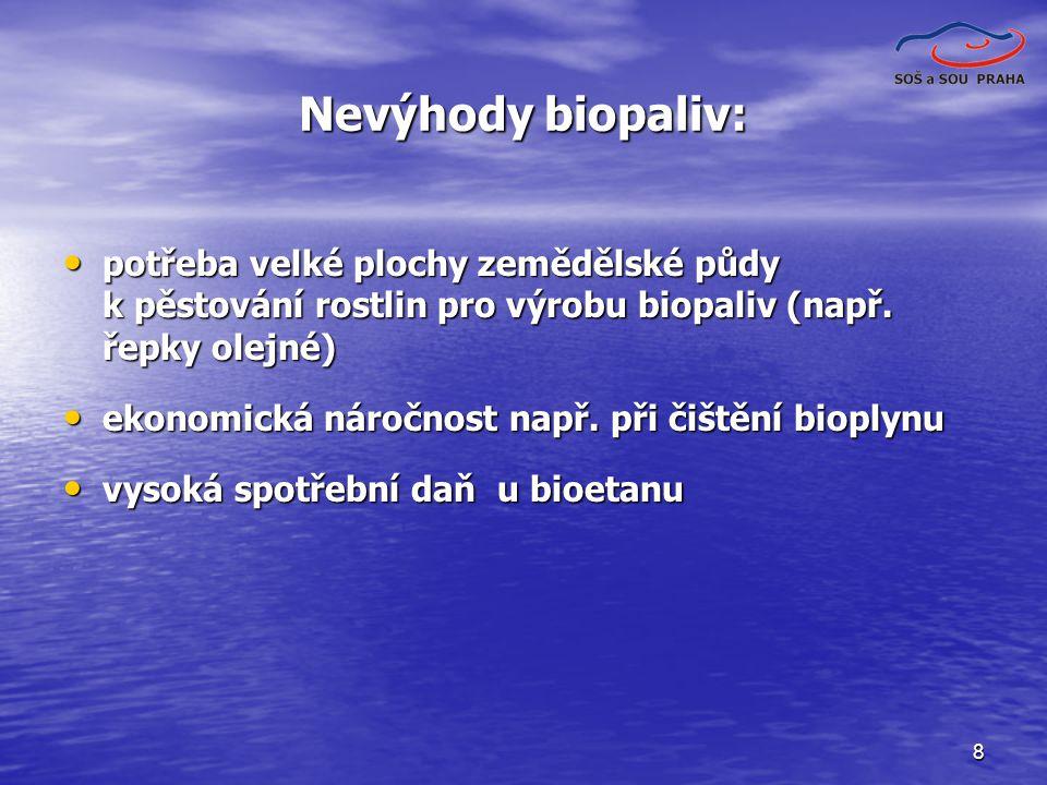 Nevýhody biopaliv: potřeba velké plochy zemědělské půdy k pěstování rostlin pro výrobu biopaliv (např. řepky olejné)