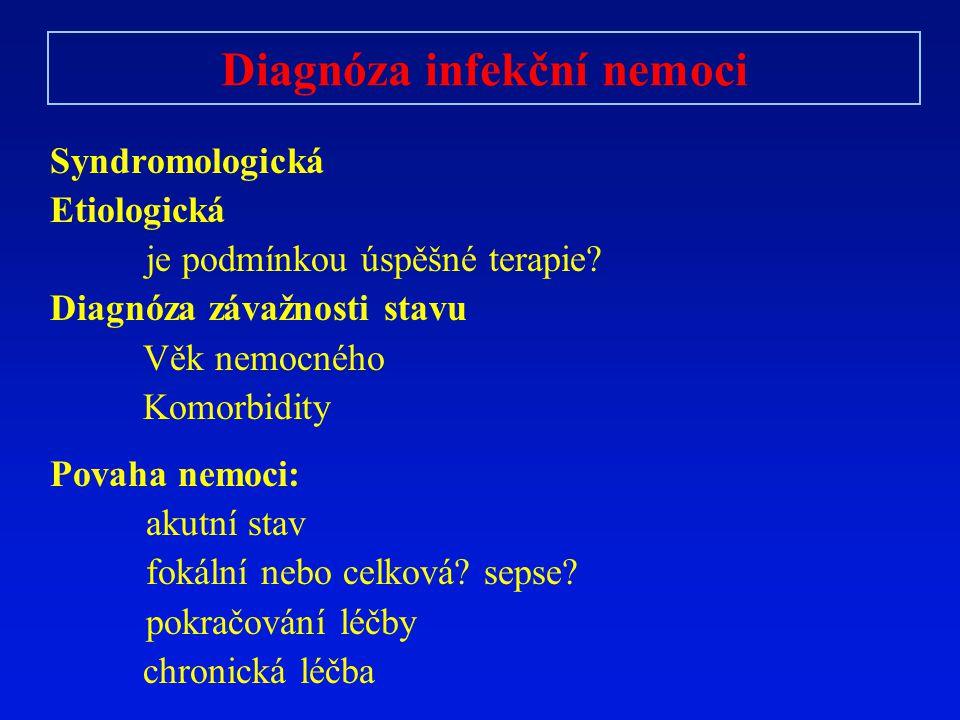 Diagnóza infekční nemoci