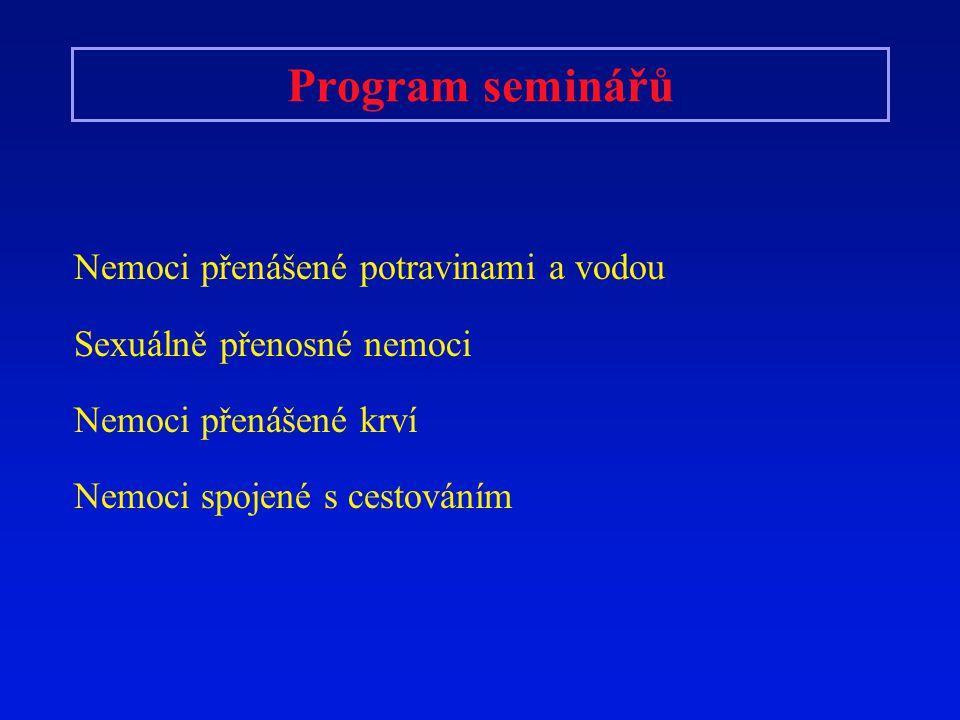 Program seminářů Nemoci přenášené potravinami a vodou