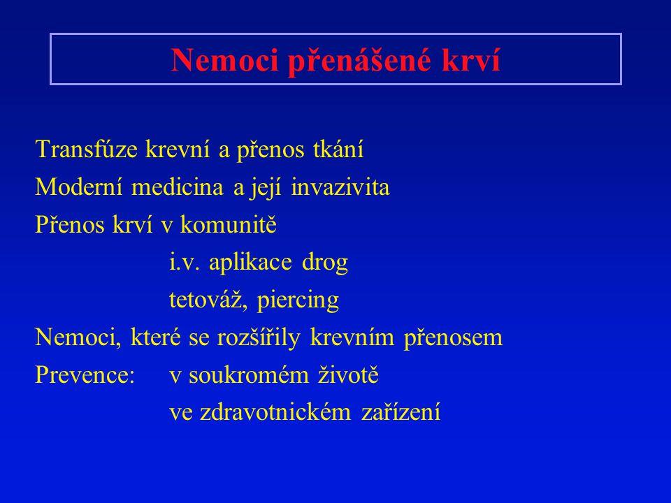 Nemoci přenášené krví Transfúze krevní a přenos tkání