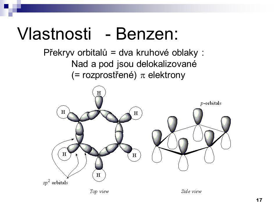 Vlastnosti - Benzen: Překryv orbitalů = dva kruhové oblaky :