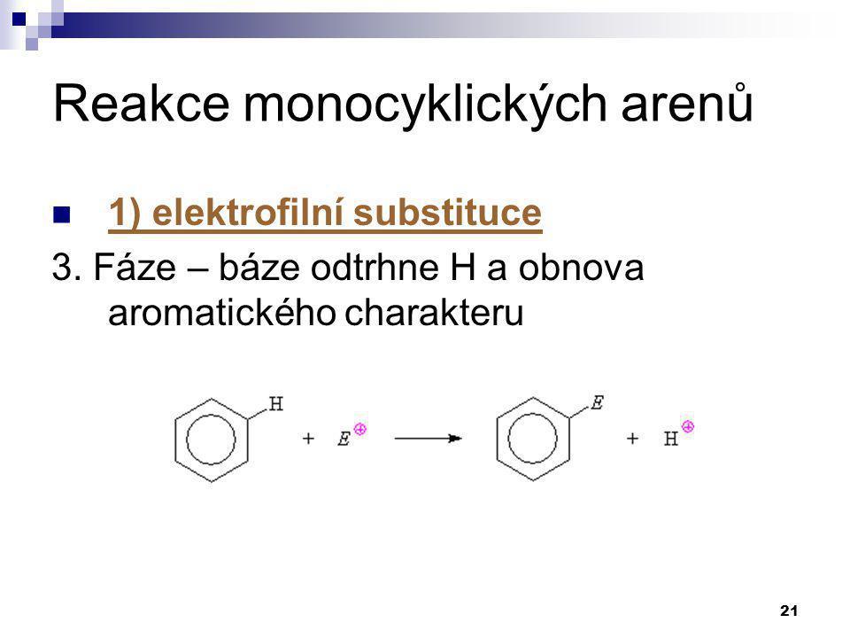 Reakce monocyklických arenů