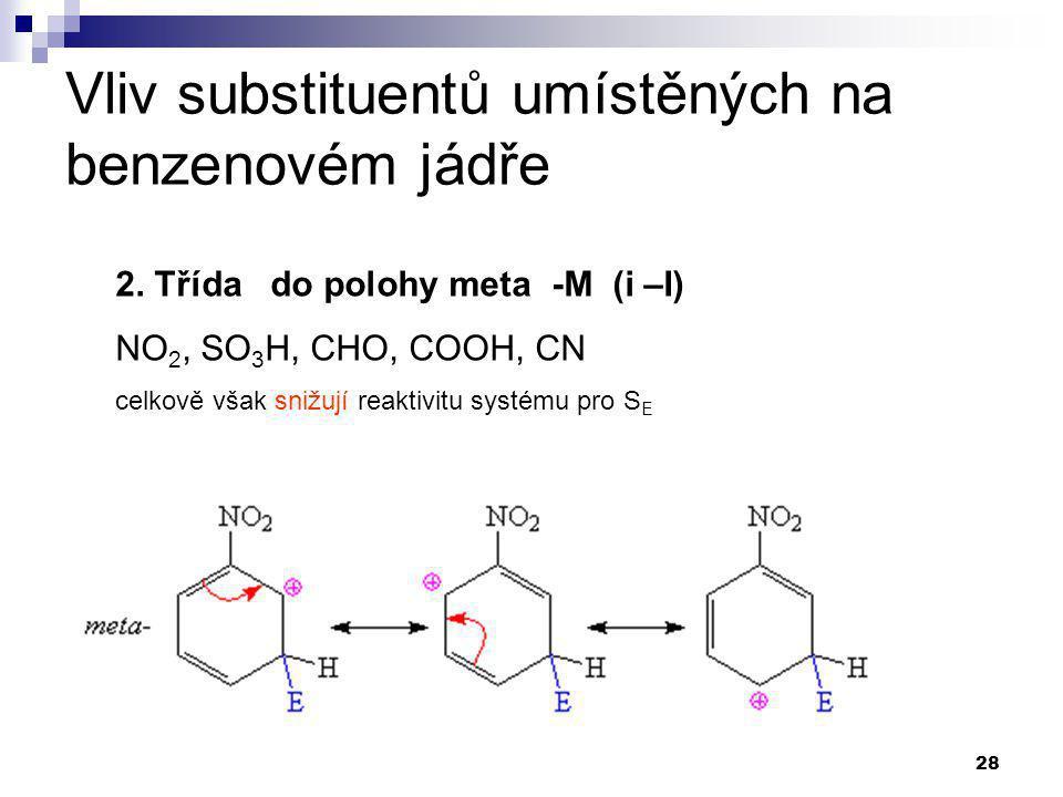Vliv substituentů umístěných na benzenovém jádře