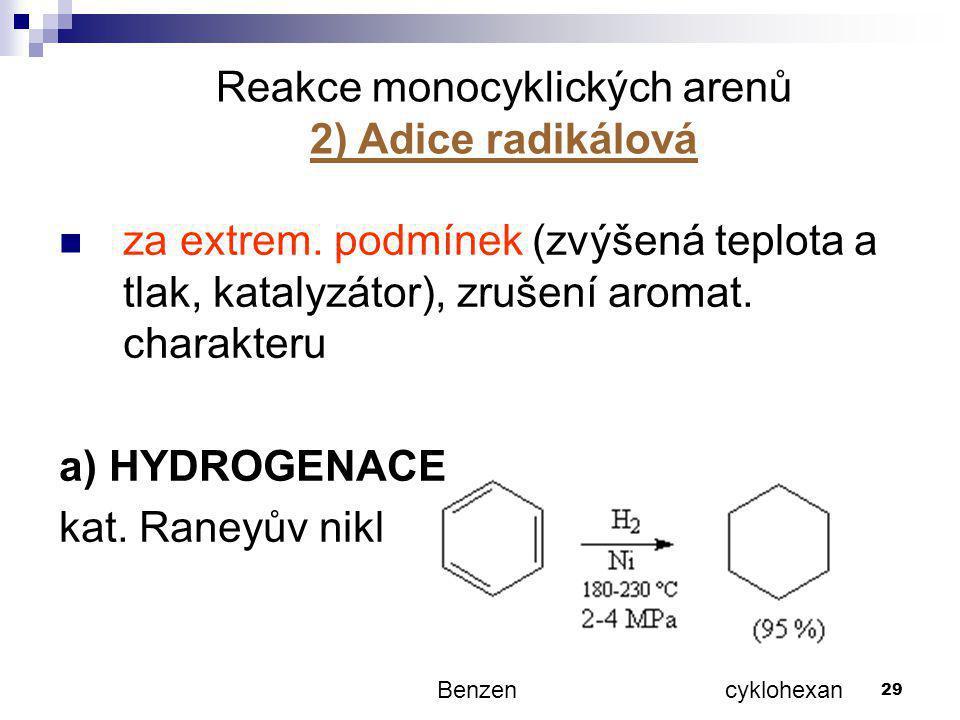 Reakce monocyklických arenů 2) Adice radikálová