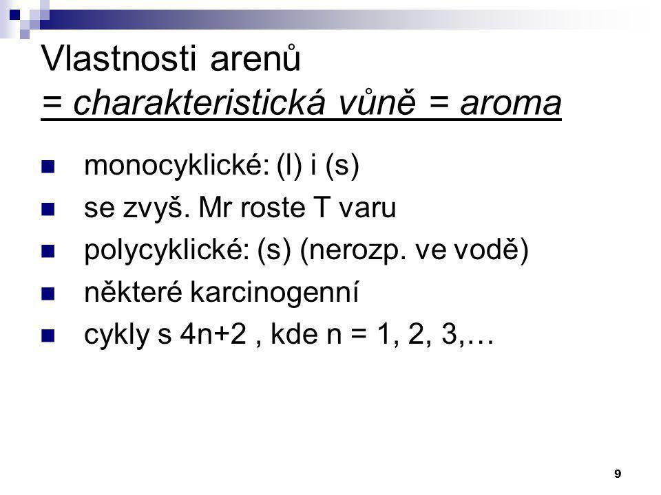 Vlastnosti arenů = charakteristická vůně = aroma