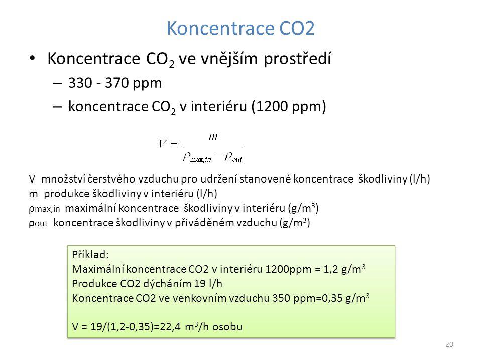 Koncentrace CO2 Koncentrace CO2 ve vnějším prostředí 330 - 370 ppm