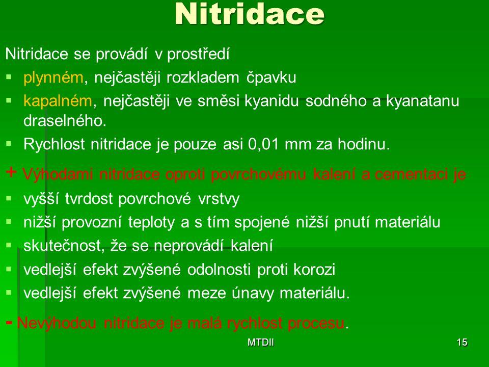 Nitridace Nitridace se provádí v prostředí. plynném, nejčastěji rozkladem čpavku.