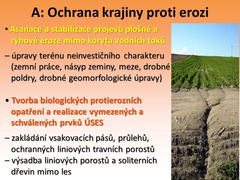 A: Ochrana krajiny proti erozi