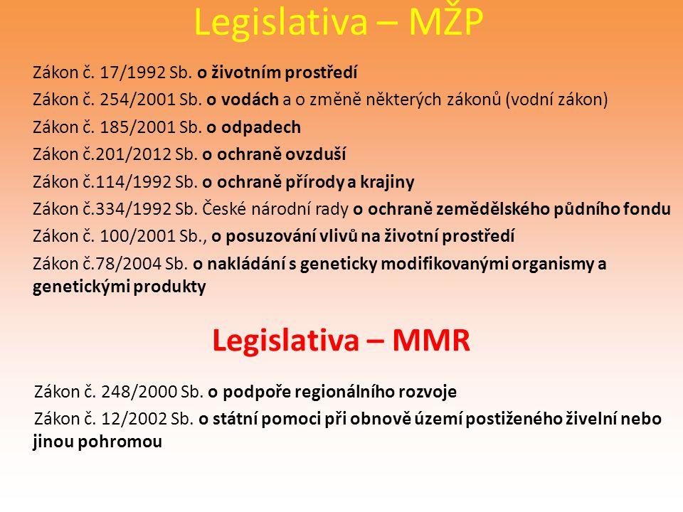 Legislativa – MŽP Legislativa – MMR