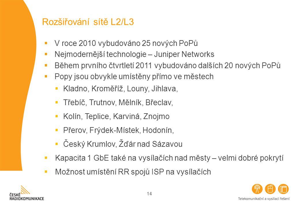 Rozšiřování sítě L2/L3 V roce 2010 vybudováno 25 nových PoPů