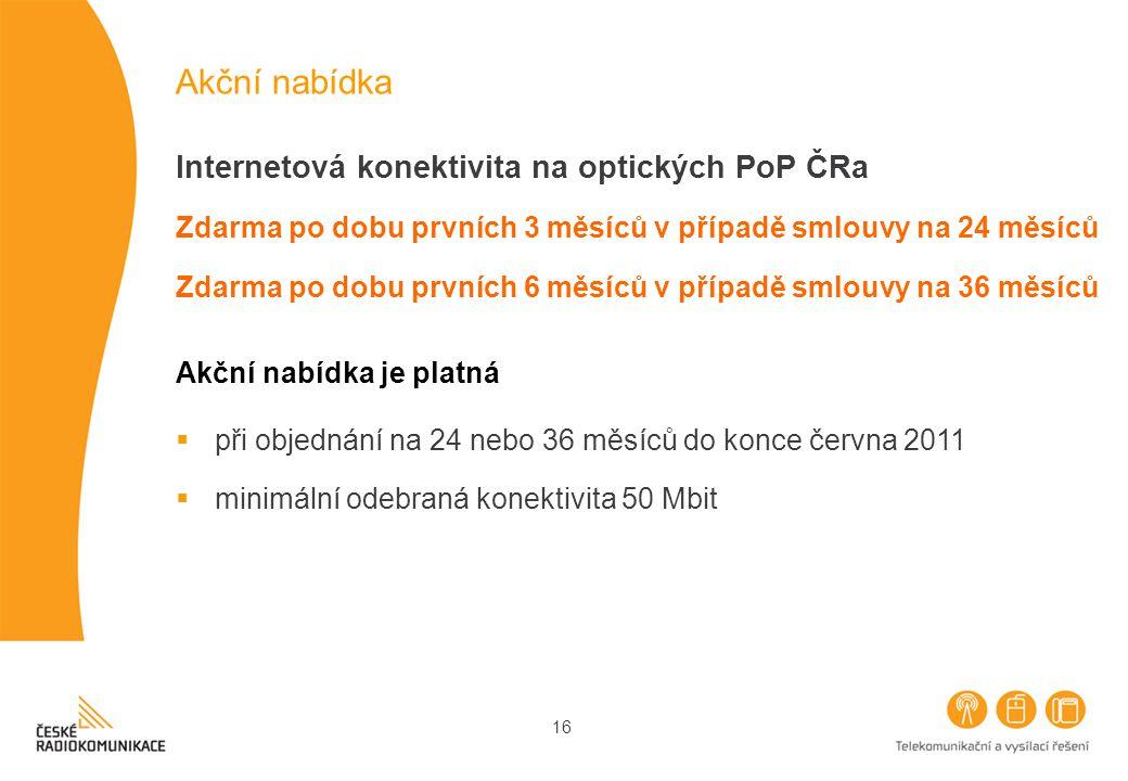 Akční nabídka Internetová konektivita na optických PoP ČRa