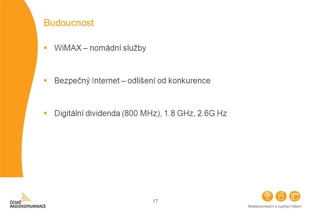 Budoucnost WiMAX – nomádní služby