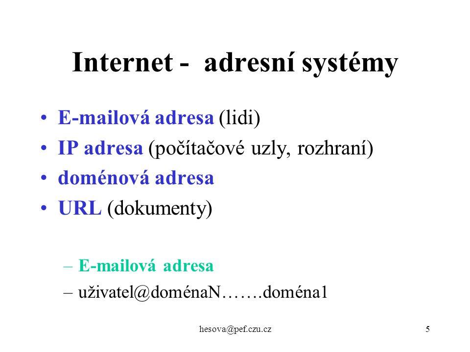 Internet - adresní systémy