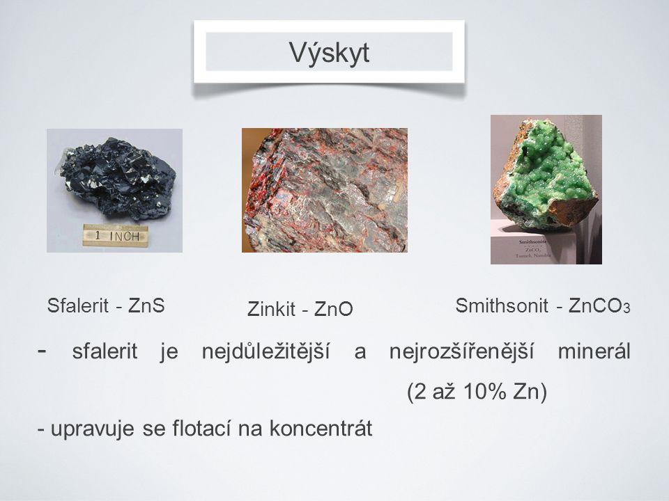 - sfalerit je nejdůležitější a nejrozšířenější minerál (2 až 10% Zn)