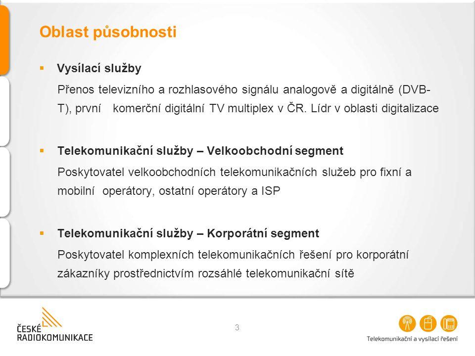Oblast působnosti Vysílací služby