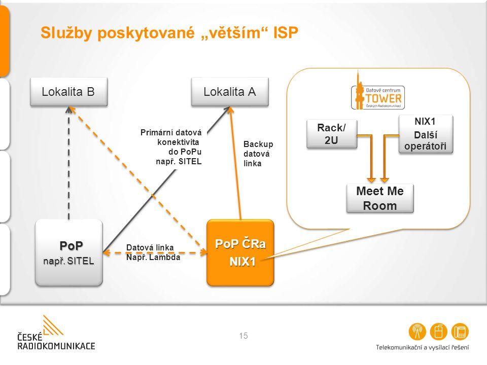 """Služby poskytované """"větším ISP"""