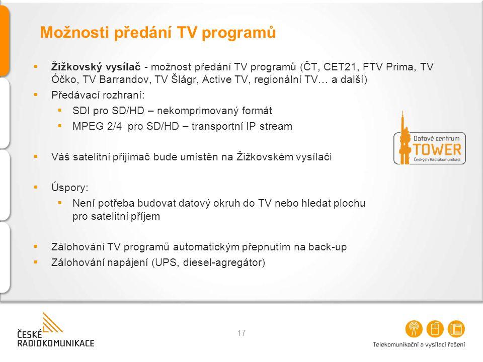 Možnosti předání TV programů
