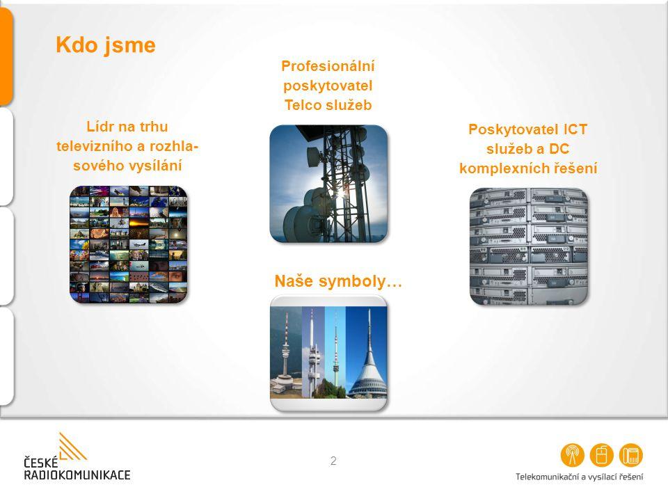 Kdo jsme Naše symboly… Profesionální poskytovatel Telco služeb