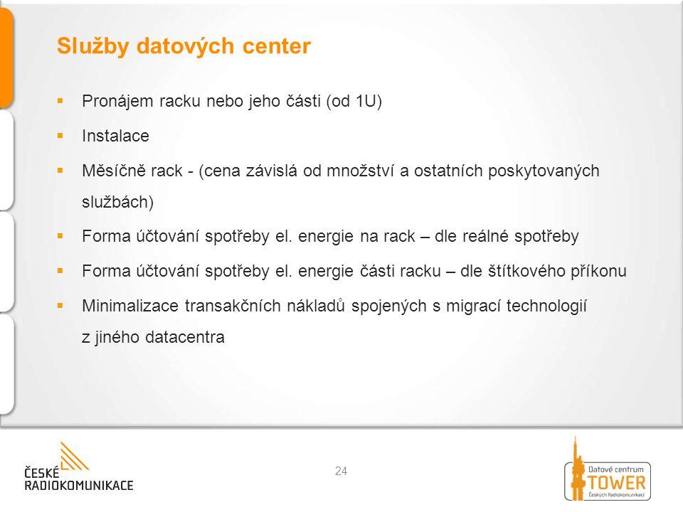 Služby datových center