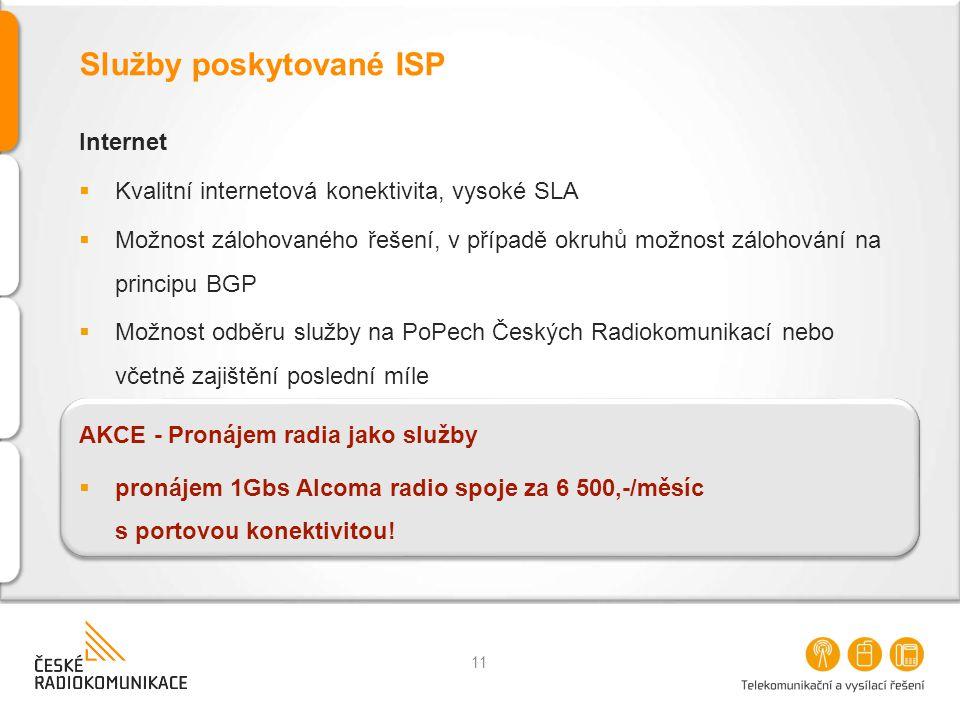 Služby poskytované ISP