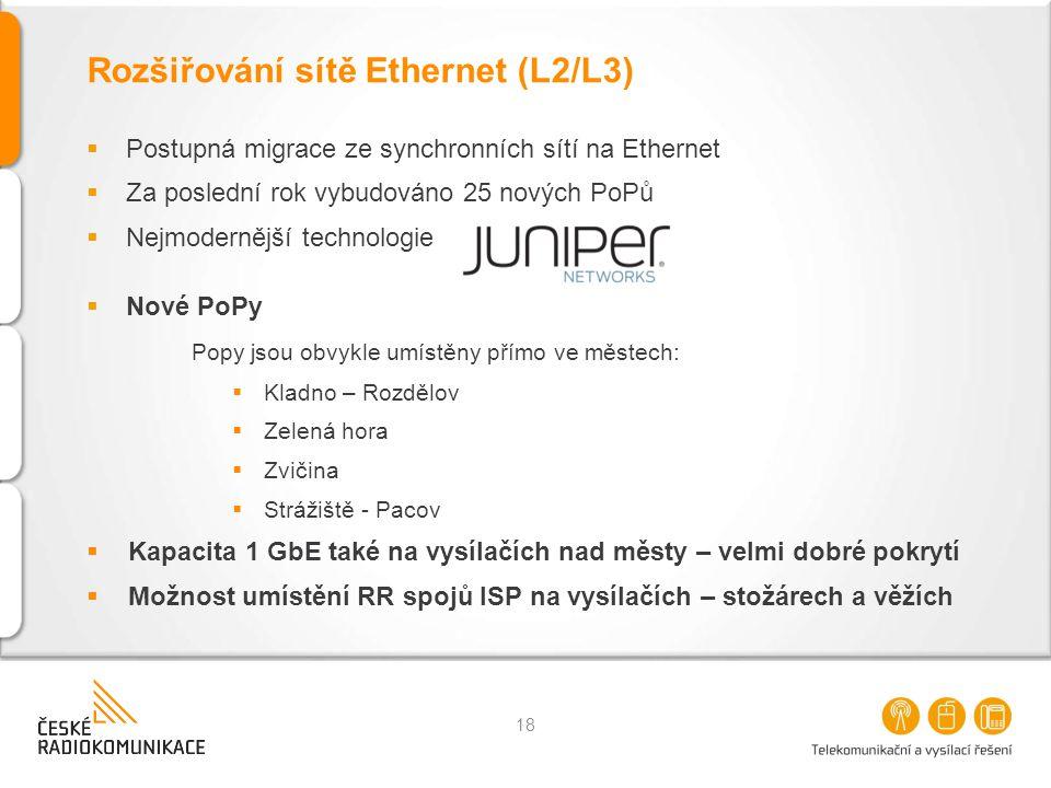 Rozšiřování sítě Ethernet (L2/L3)