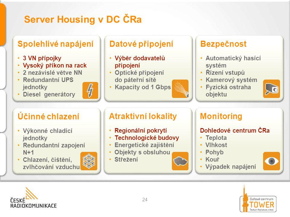 Server Housing v DC ČRa Spolehlivé napájení Datové připojení