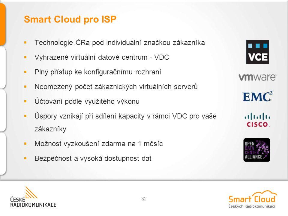 Smart Cloud pro ISP Technologie ČRa pod individuální značkou zákazníka