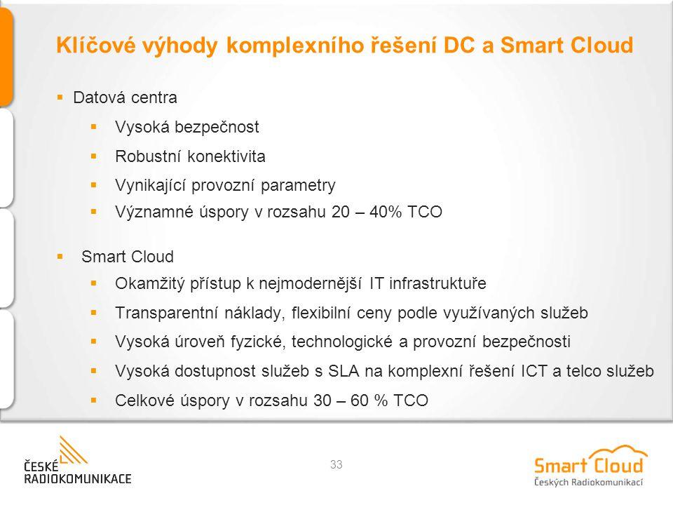 Klíčové výhody komplexního řešení DC a Smart Cloud