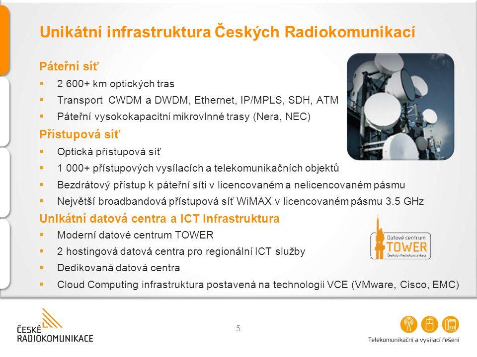 Unikátní infrastruktura Českých Radiokomunikací
