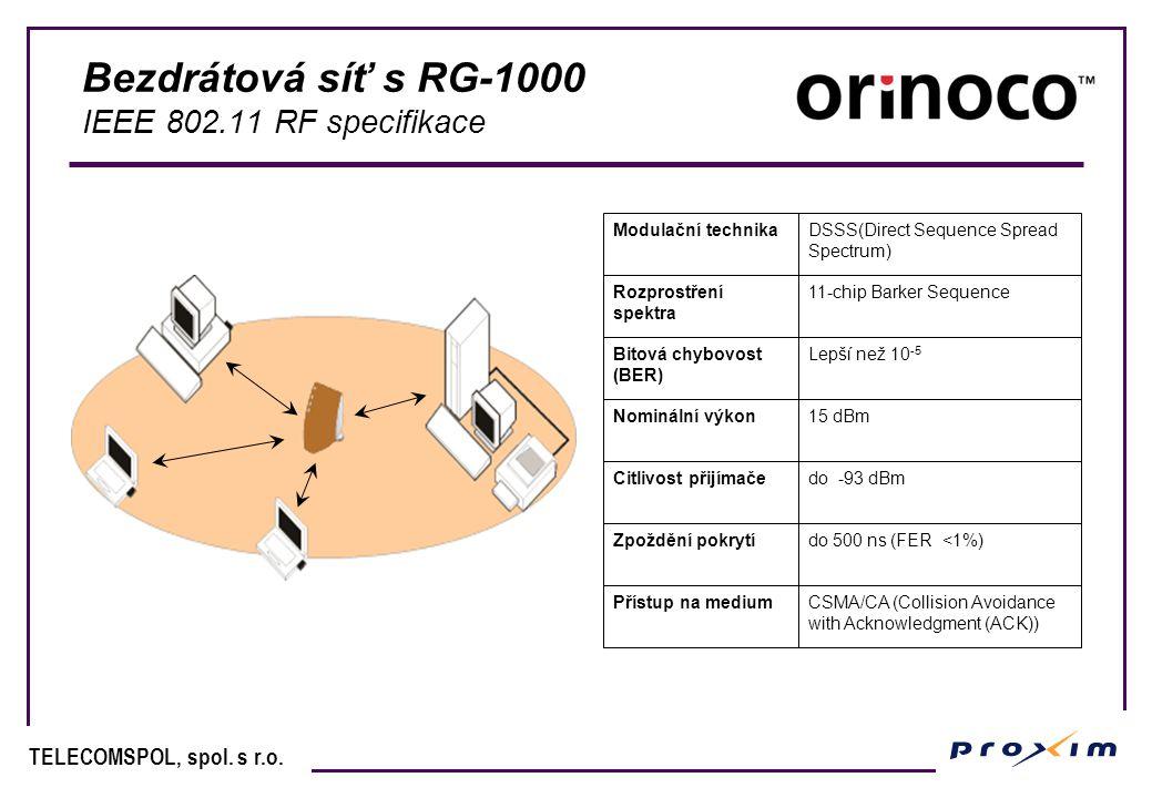 Bezdrátová síť s RG-1000 IEEE 802.11 RF specifikace