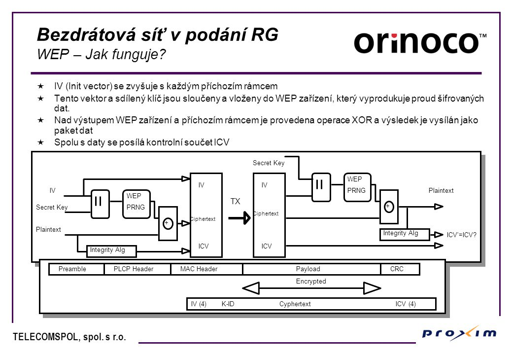 Bezdrátová síť v podání RG WEP – Jak funguje