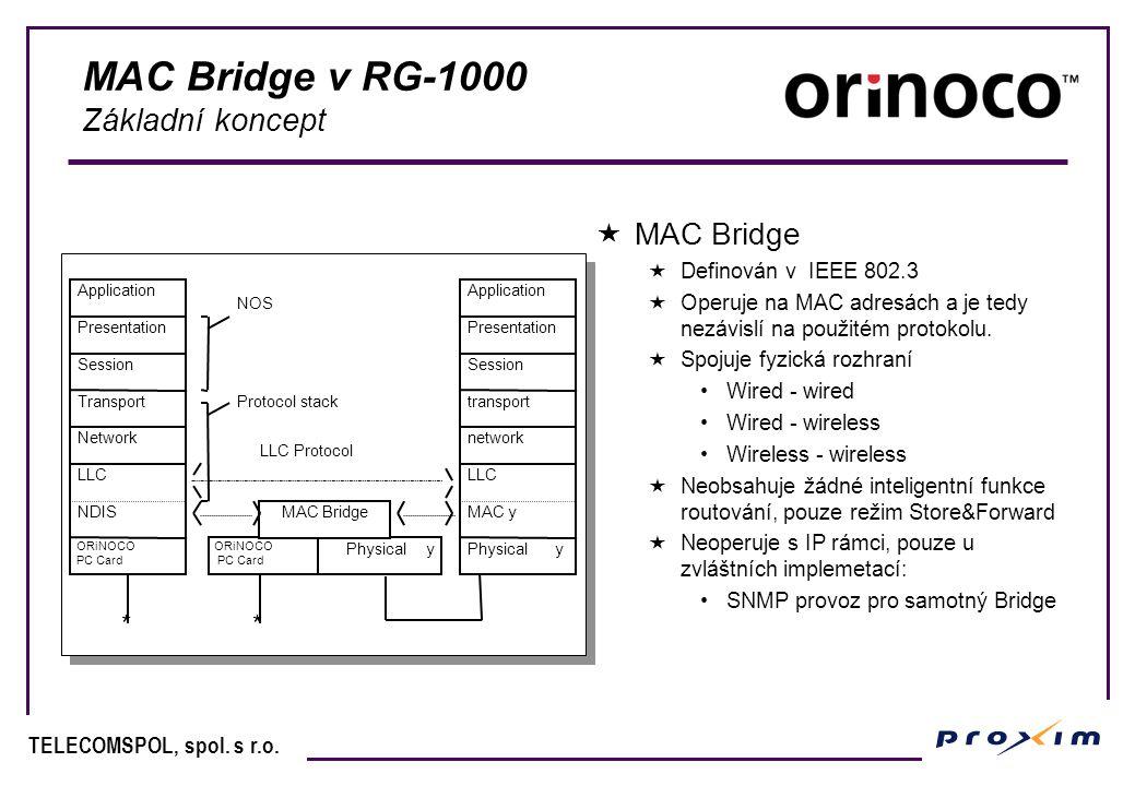 MAC Bridge v RG-1000 Základní koncept