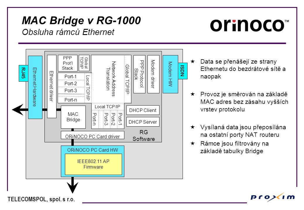 MAC Bridge v RG-1000 Obsluha rámců Ethernet