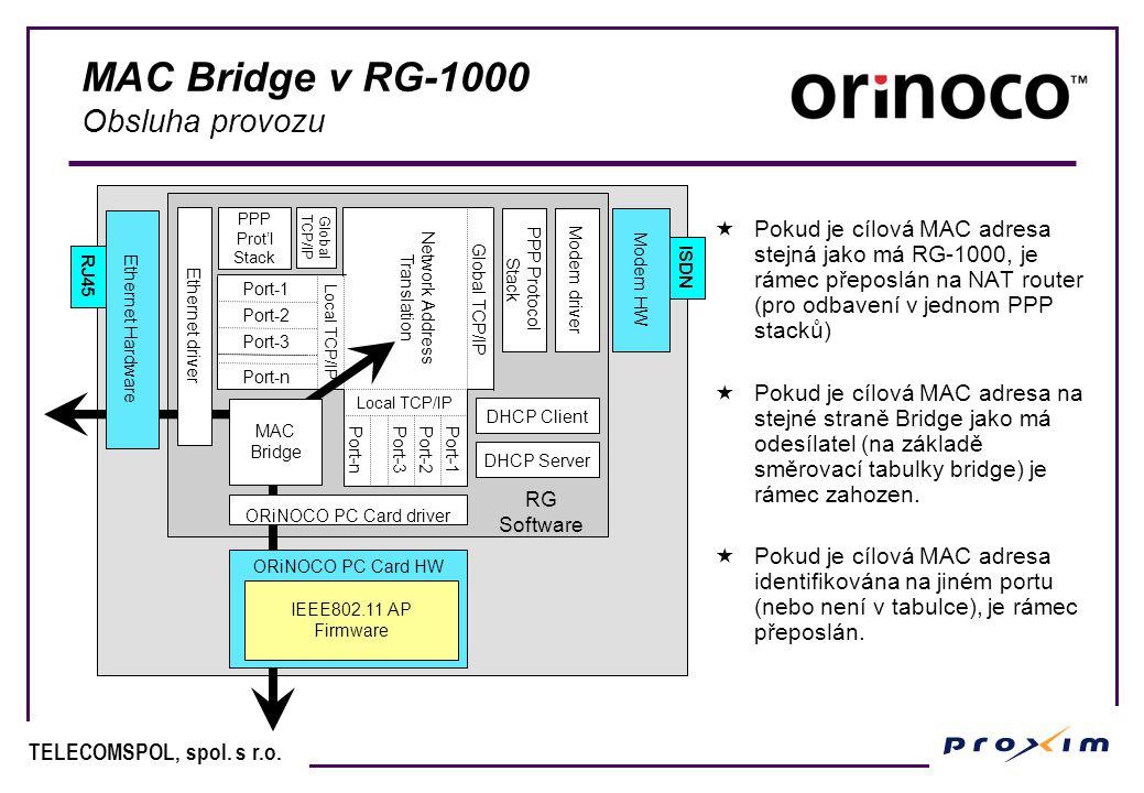 MAC Bridge v RG-1000 Obsluha provozu