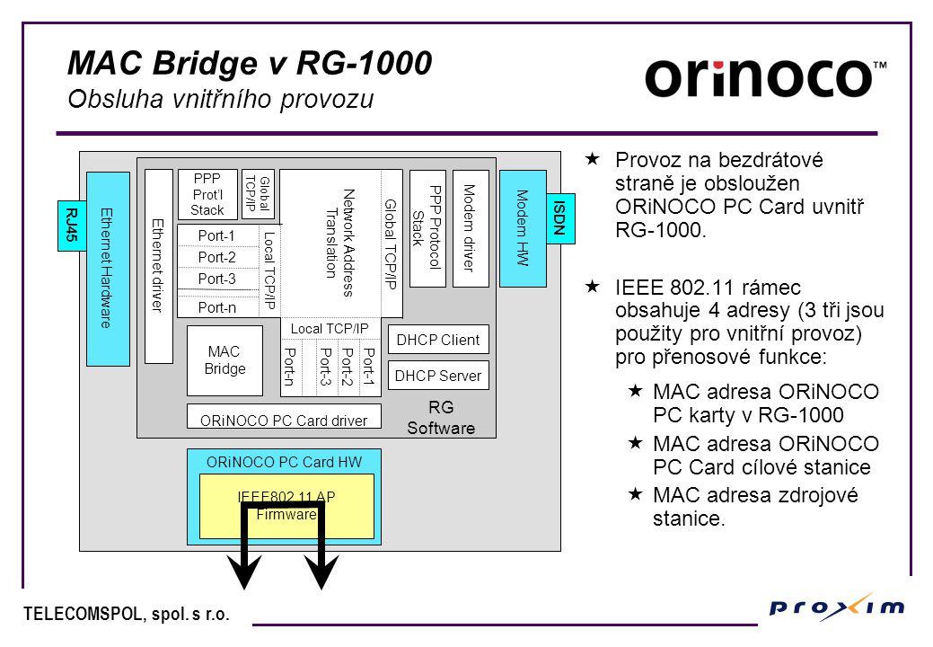 MAC Bridge v RG-1000 Obsluha vnitřního provozu