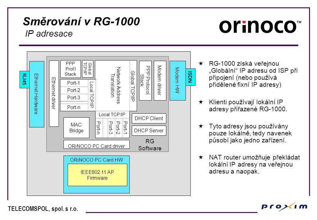 Směrování v RG-1000 IP adresace