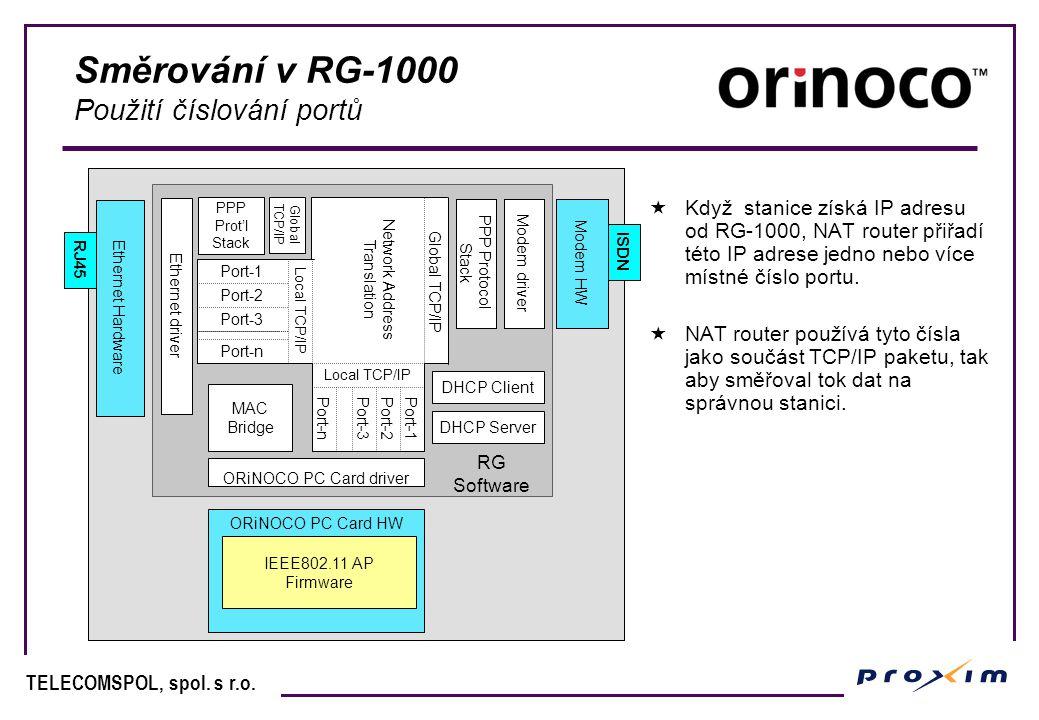Směrování v RG-1000 Použití číslování portů