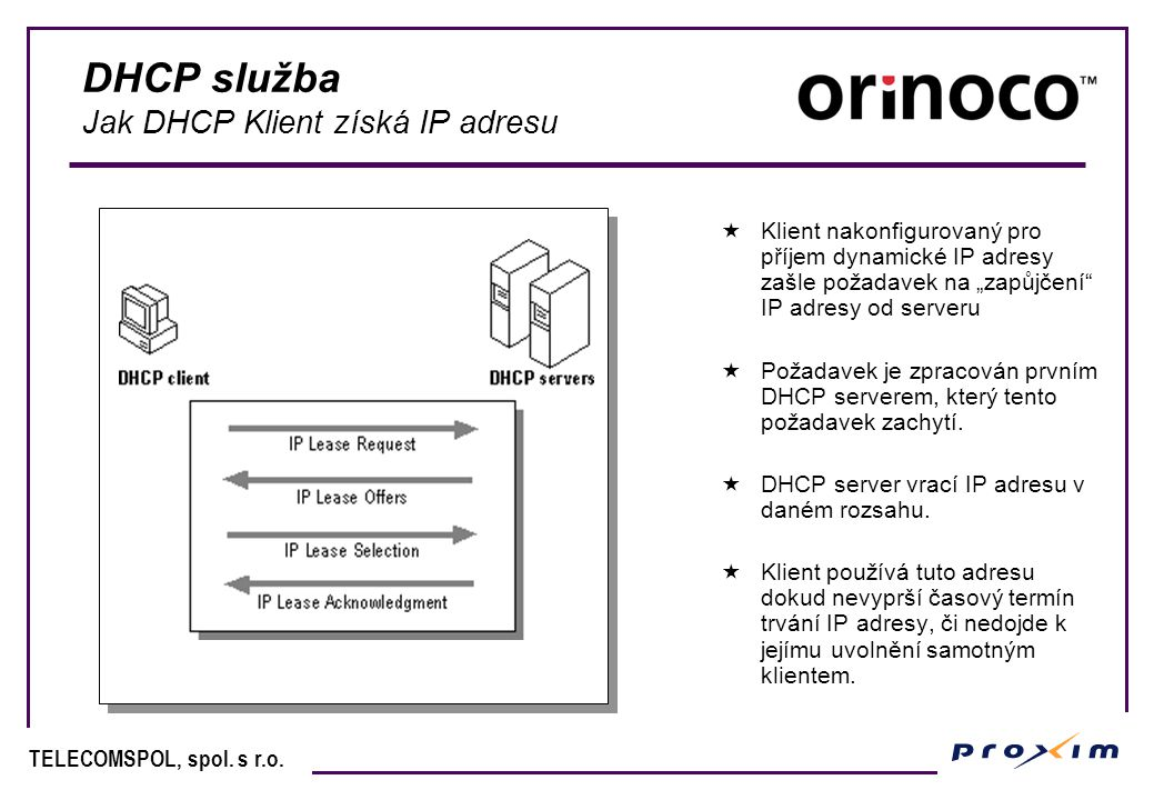 DHCP služba Jak DHCP Klient získá IP adresu