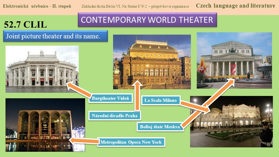 52.7 CLIL CONTEMPORARY WORLD THEATER