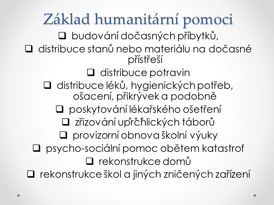 Základ humanitární pomoci