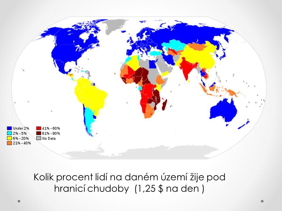 Kolik procent lidí na daném území žije pod hranicí chudoby (1,25 $ na den )