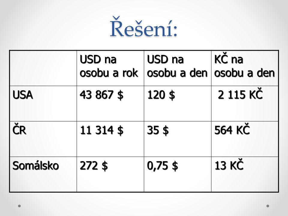 Řešení: USD na osobu a rok USD na osobu a den KČ na osobu a den USA