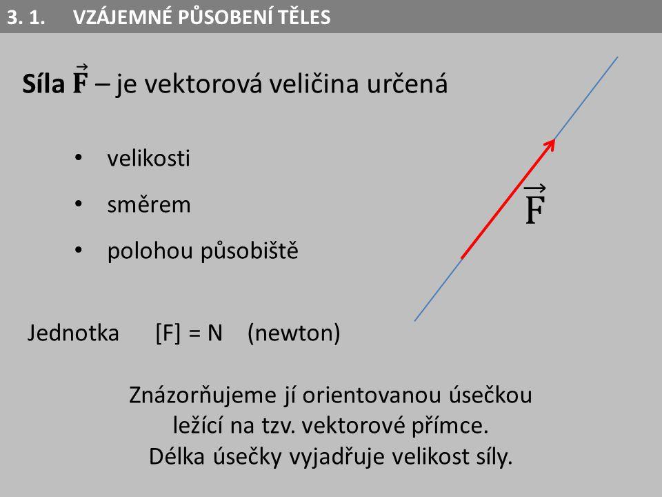 F Síla 𝐅 – je vektorová veličina určená velikosti směrem