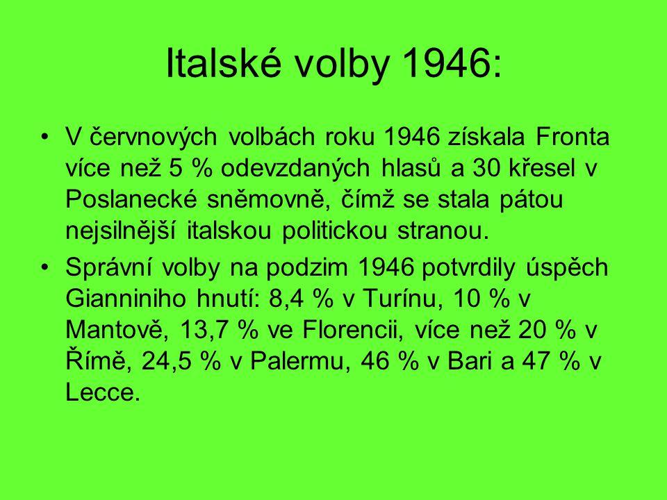 Italské volby 1946: