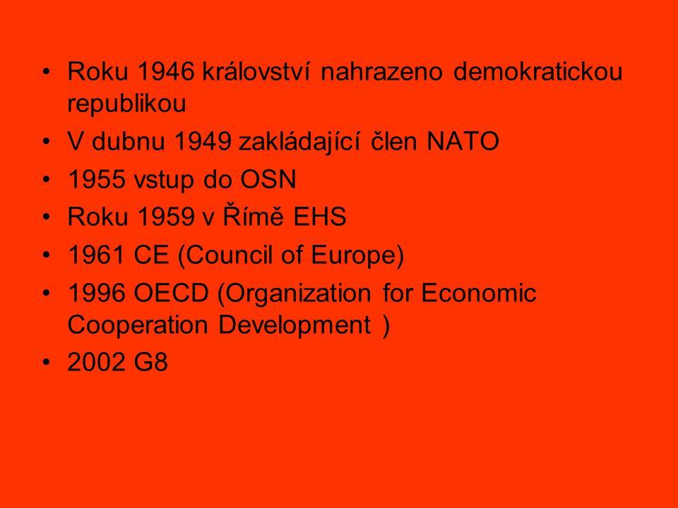 Roku 1946 království nahrazeno demokratickou republikou