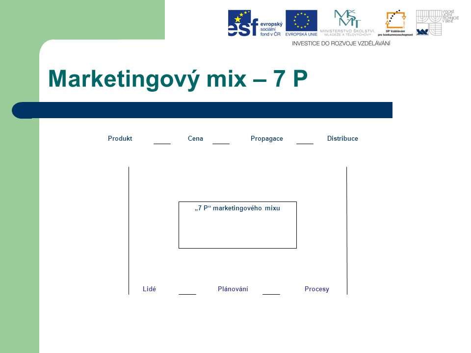"""7 P marketingového mixu"