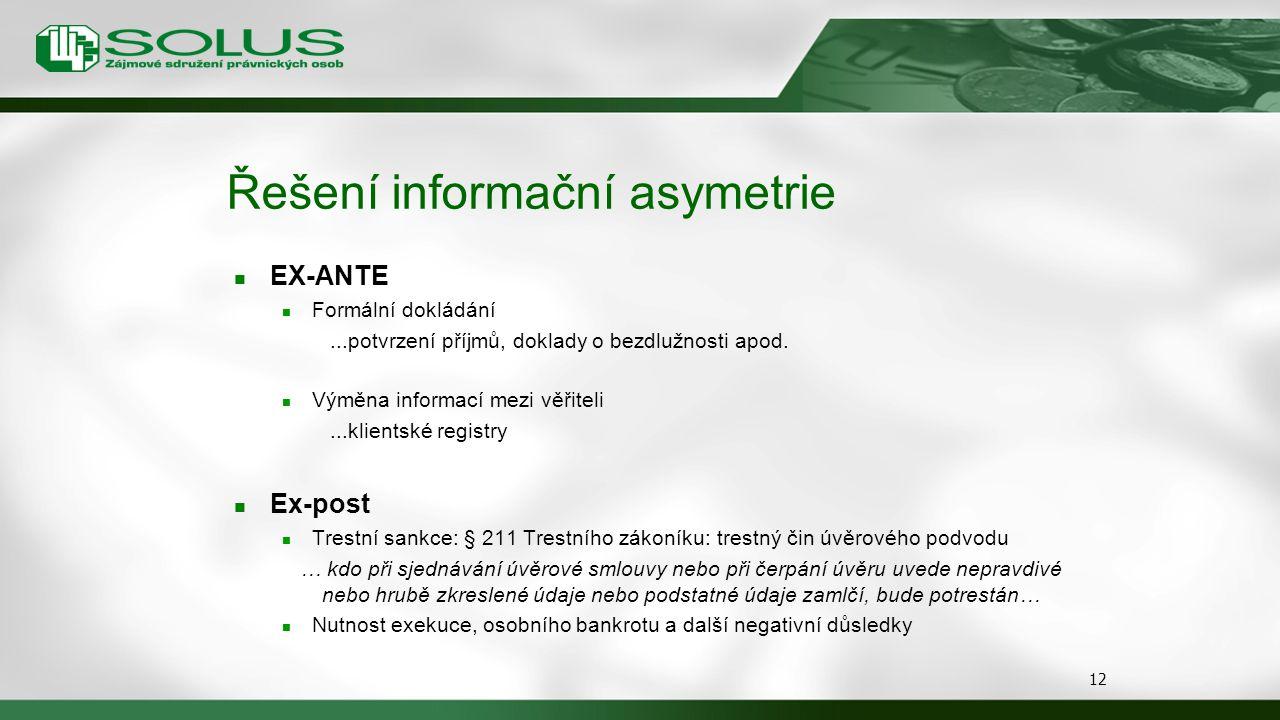 Řešení informační asymetrie