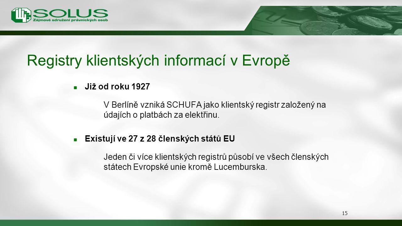 Registry klientských informací v Evropě