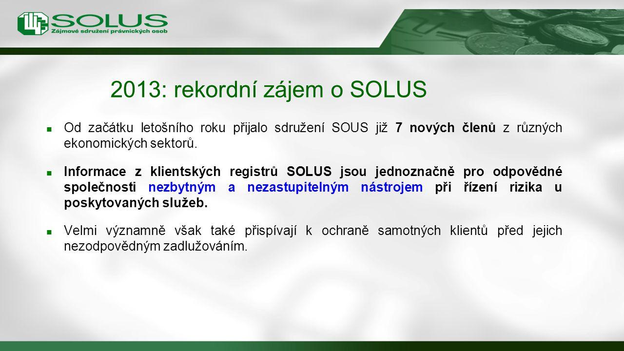 2013: rekordní zájem o SOLUS
