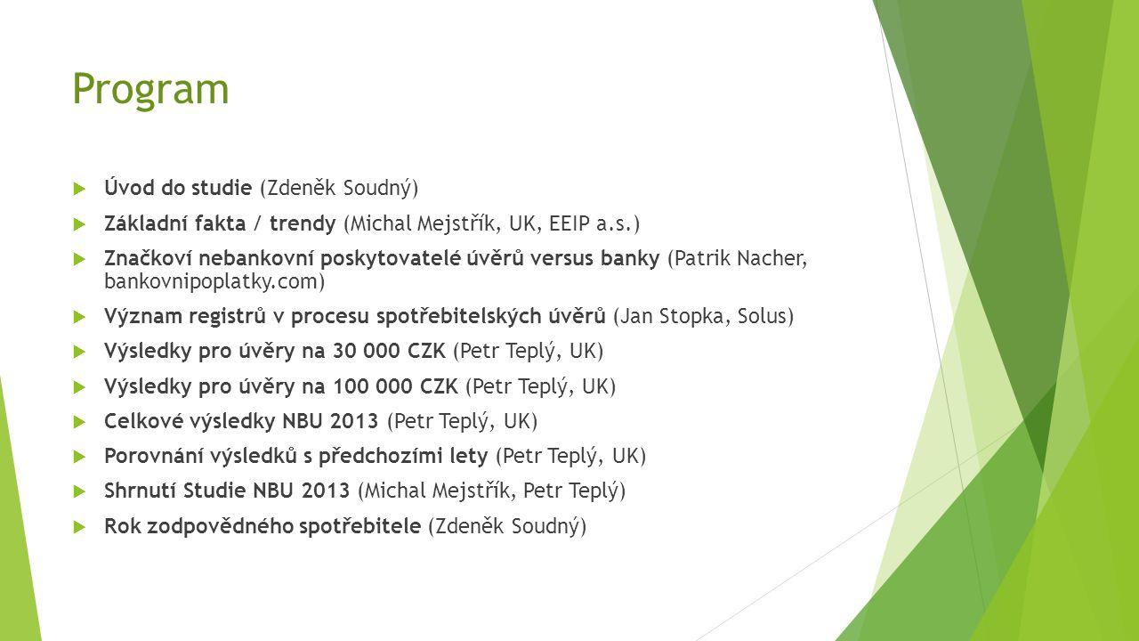 Program Úvod do studie (Zdeněk Soudný)